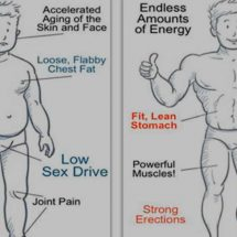 Avoid Erectile Dysfunction & Low Energy Levels by Naturally Boosting Your Testosterone Levels