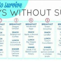 7-Day Sugar Detox Menu Plan and Lose 30 lbs