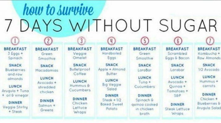 7-Day-Sugar-Detox-Menu-Plan-and-Lose-30-lbs