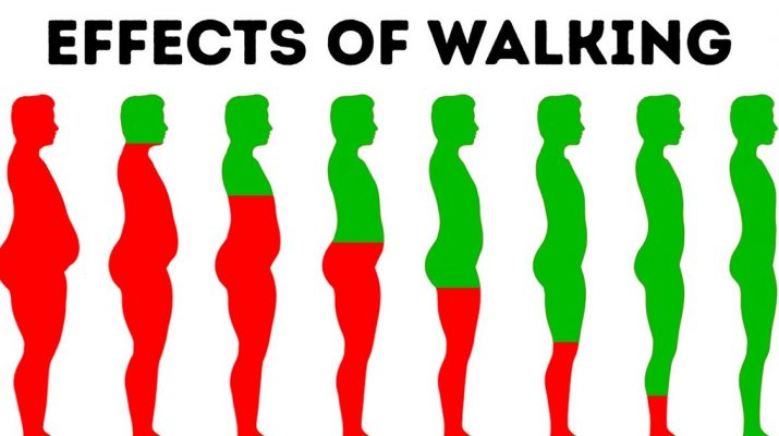 Benefits-of-Walking-Why-Walking-is-One-of-the-Best-Forms-of-Exercise