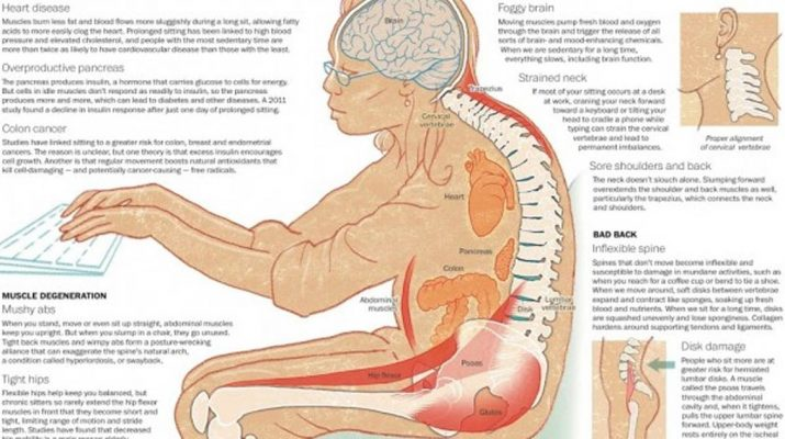 10-Health-Dangers-of-Sitting-Too-Long,-and-How-It's-Slowly-Crippling-Your-Body