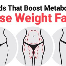 21 Foods That Boost Metabolism to Lose Weight Fast