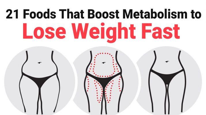21-Foods-That-Boost-Metabolism-to-Lose-Weight-Fast