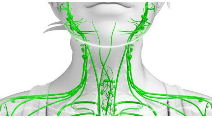 Signs-of-a-Clogged-Lymphatic-System-and-10-Ways-to-Cleanse-It