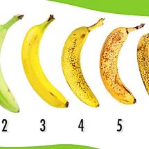 Do You Know When Is The Right Time To Eat A Banana?