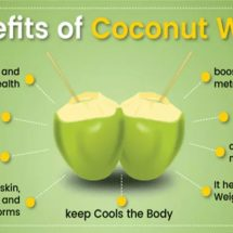 Drink Coconut Water Every Day To Balance Blood Sugar Levels and Burn Fat