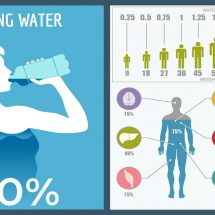 How Much Water Should You Drink Every Day, According to Your Weight?