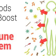 22 Foods That Boost Your Immune System