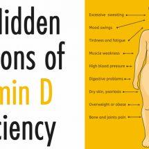 10 Hidden Reasons of Vitamin D Deficiency